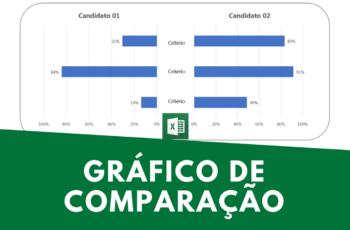 Gráfico de Comparativo no Excel – Passo a Passo