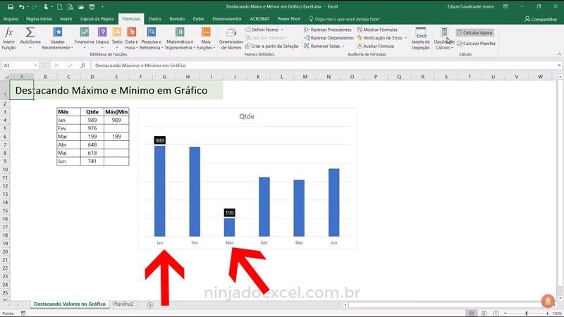 01 Como Destacar o Maior e o Menor valor em Gráficos no Excel Ninja do Excel
