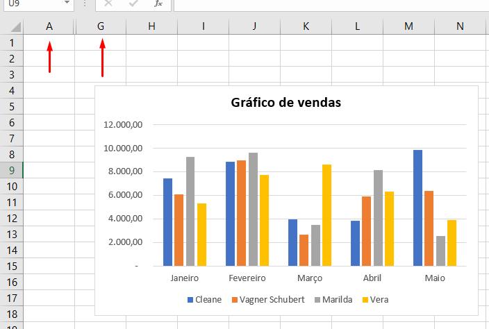 mostrar dados gráfico com colunas ocultas