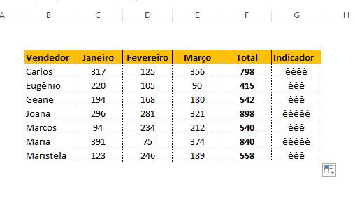 como criar indicador com estrelas no Excel