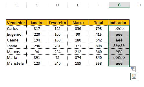 Criando indicador com estrela no Excel