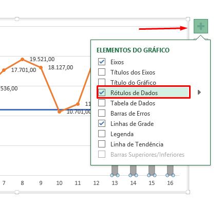 Adicionando rótulo de dados para Gráfico Misto Excel