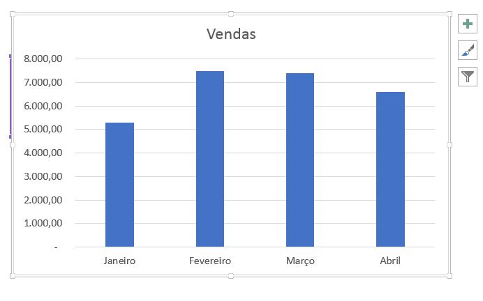 Gráfico criado pronto para Alterar cor de colunas do gráfico no Excel