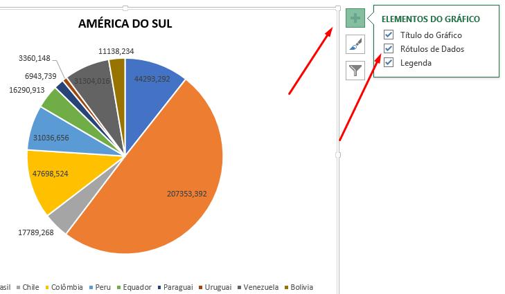 Inserindo rótulo de dados em Gráfico Pizza de Pizza no Excel