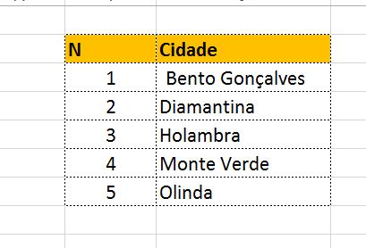 Lista de cidades textos aleatórios no Excel