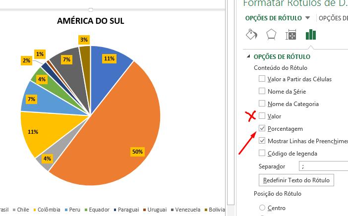 Rótulo de porcentagem em Gráfico pizza de pizza no Excel
