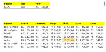 Primeiro resultado PROCV com CORRESP no Excel
