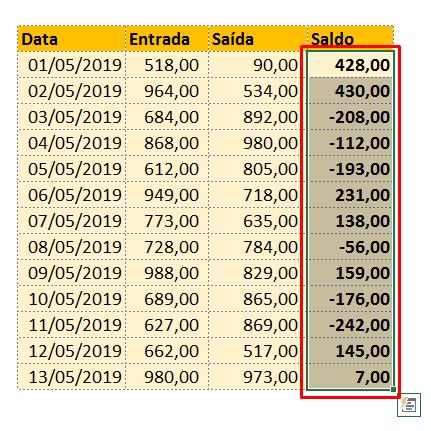Selecionando dados para números negativos em vermelho no EXCEL