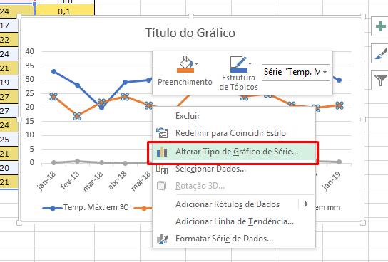 Alterando tipo de gráfico com dois eixos no Excel