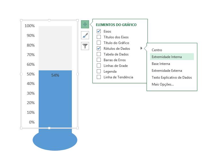 Eixo dentro do gráfico termômetro no Excel