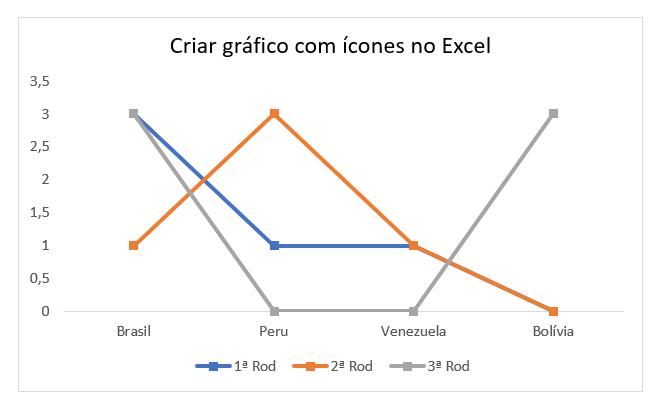 gráfico com ícones no Excel