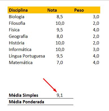 Média simples para Calcular Média Ponderada no Excel