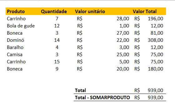 Primeiro resultado de função SomarProduto no Excel