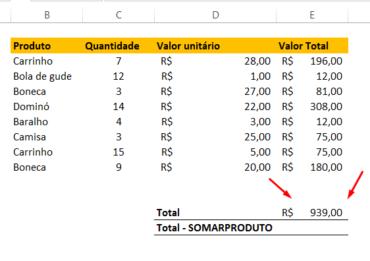 Resultado de total para função SomarProduto no Excel