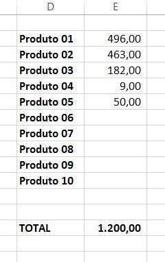 F9 para cálculo não está automático no Excel