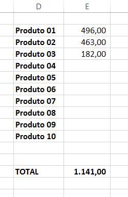 Resultado Fórmula para cálculo não está automático no Excel