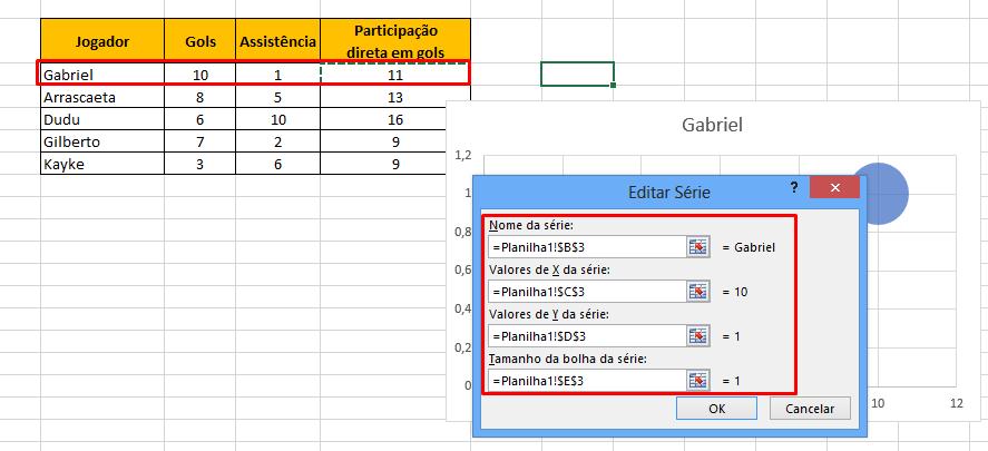Primeiro Dado para Gráfico de Bolhas no Excel