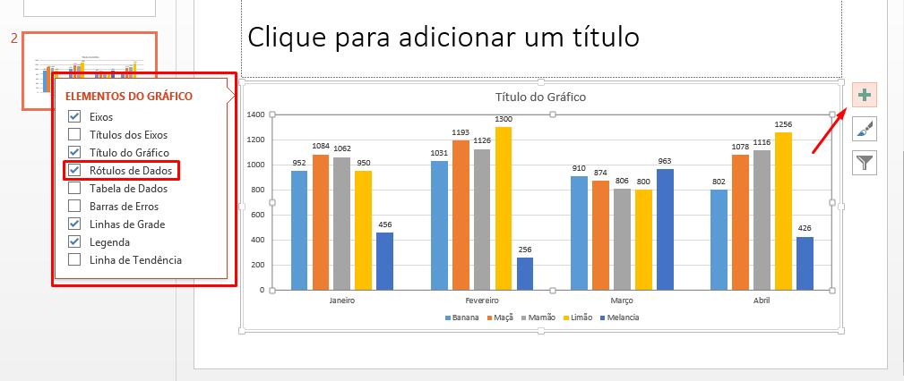 Adicionando rótulo de dados para gráfico no PowerPoint