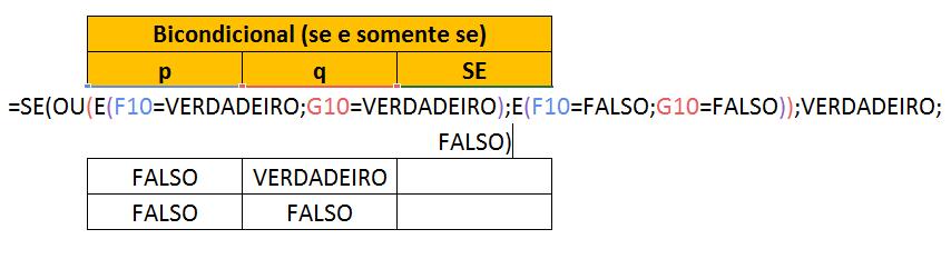 Bicondicional de Tabela Verdade no Excel