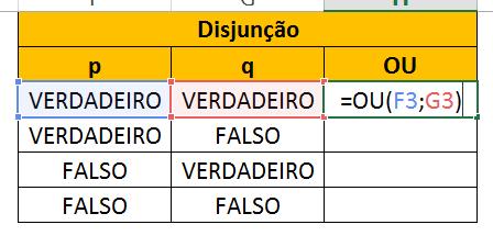 Disjução de Tabela Verdade no Excel