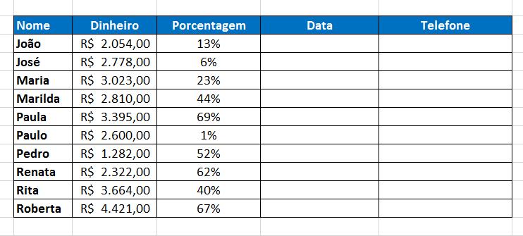 Porcentagem para Formatar Célula no Excel