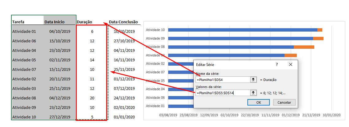 Inserindo novos valores no Gráfico de Gantt no Excel