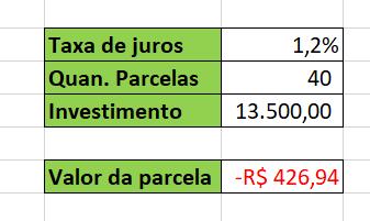 Resultado de PGTO para Função ABS no Excel