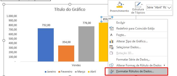 Formatar rótulos de dados para porcentagem no gráfico de colunas