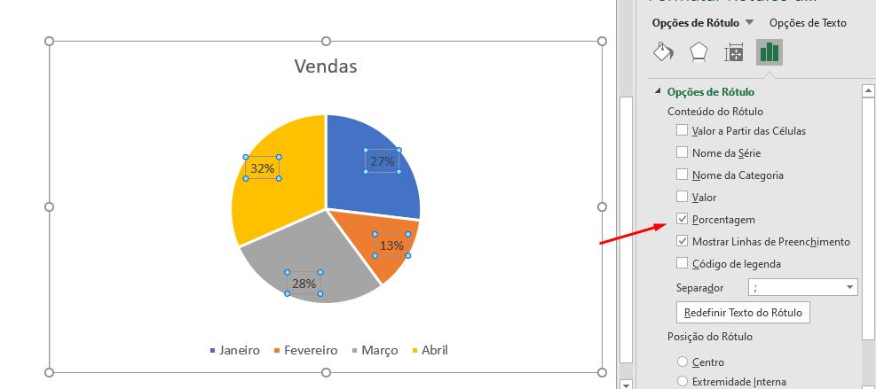 Marcando porcentagem no gráfico