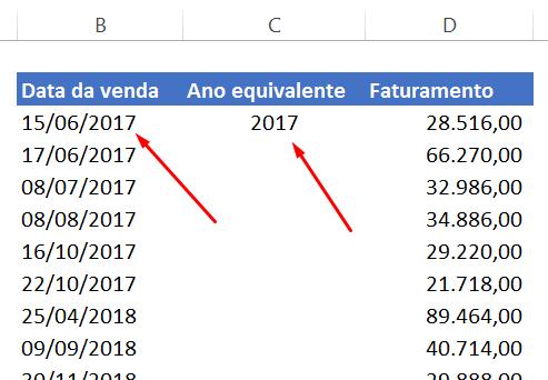 Ano na função Ano no Excel