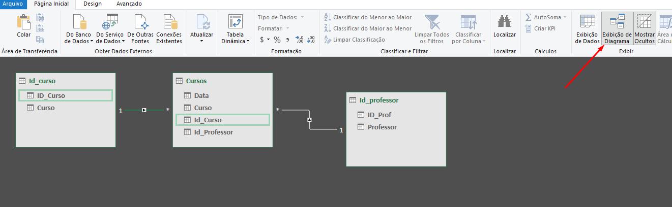 Arrastando para Modelo de Dados no Excel