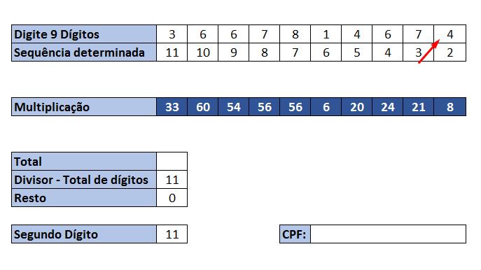 Novo dígito para validar CPF no Excel