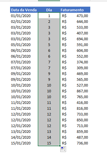 Todos os dias da função Dia no Excel