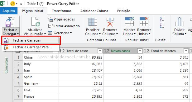 Fechar e carregar para gráfico do coronavírus no Excel