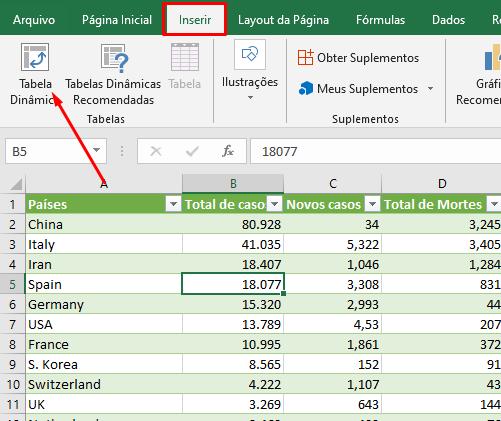 Inserindo tabela dinamica para gráfico do coronavírus no Excel
